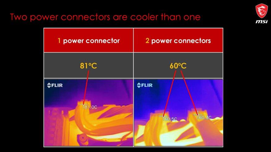 جديد على MSI ، الجزء الأول: اللوحات الأم AMD X570 17