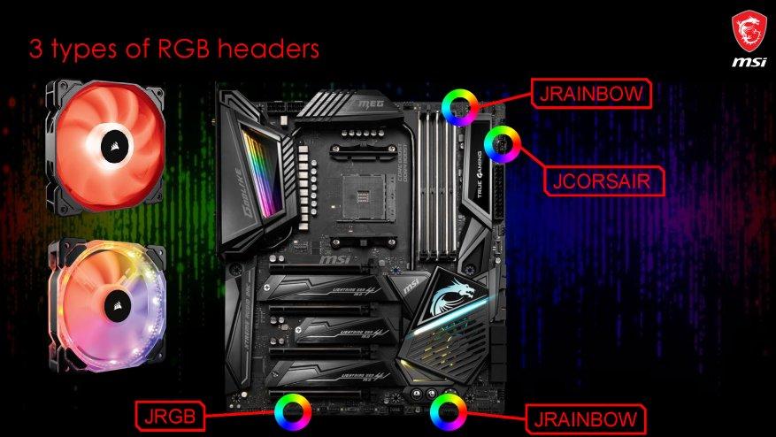 جديد على MSI ، الجزء الأول: اللوحات الأم AMD X570 28