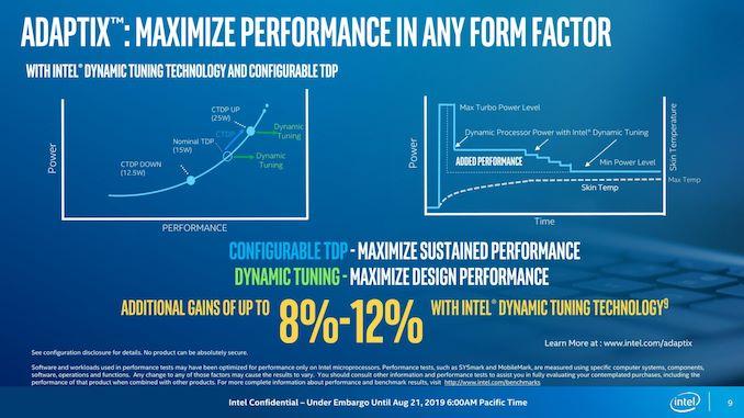 Intel تطلق Comet Lake-U و Comet Lake-Y: ما يصل إلى 6 نوى لأجهزة الكمبيوتر المحمولة رقيقة وخفيفة 1