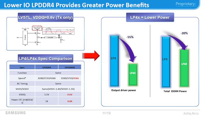 Intel تطلق Comet Lake-U و Comet Lake-Y: ما يصل إلى 6 نوى لأجهزة الكمبيوتر المحمولة رقيقة وخفيفة 4