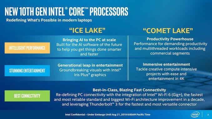 Intel تطلق Comet Lake-U و Comet Lake-Y: ما يصل إلى 6 نوى لأجهزة الكمبيوتر المحمولة رقيقة وخفيفة 5