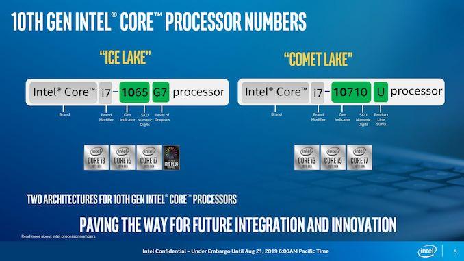 Intel تطلق Comet Lake-U و Comet Lake-Y: ما يصل إلى 6 نوى لأجهزة الكمبيوتر المحمولة رقيقة وخفيفة 6