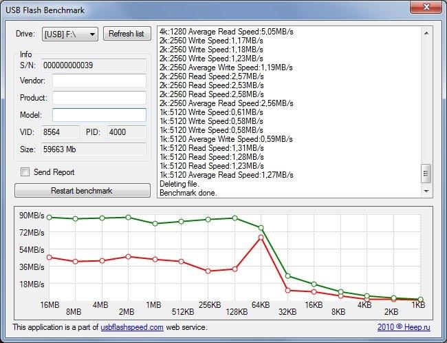 بطاقة ذاكرة Netac P500 Pro سعة 64 جيجابايت سريعة وغير مكلفة إلى حد ما (U3 / V30) 12