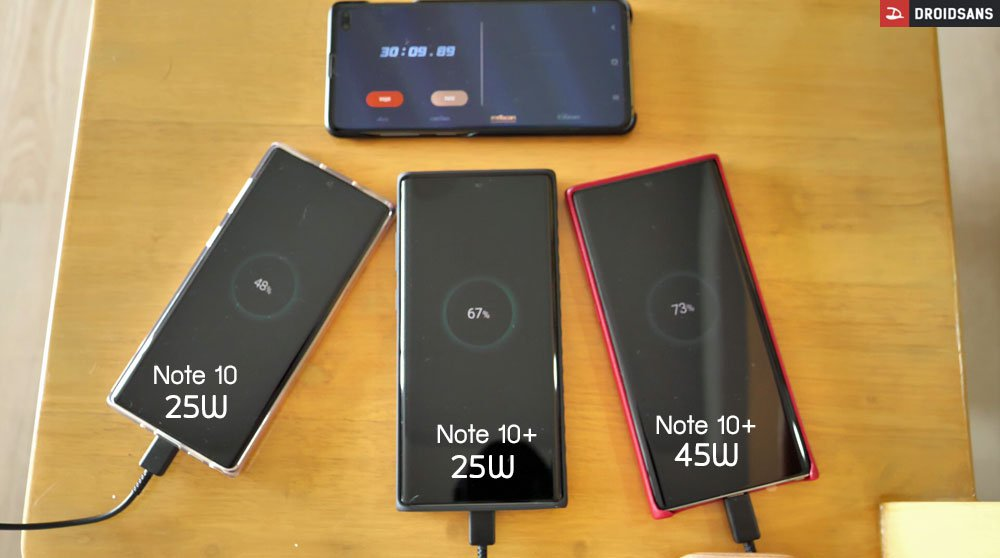 Galaxy Note  لا يبدو أن شاحن 10 Plus 45W يوفر أكثر من 25 واط 1