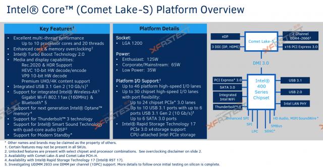 نقاط تسرب لأجهزة كمبيوتر سطح المكتب Intel Comet Lake التي تصل إلى عام 2020: 10 مراكز ، مقبس جديد 2