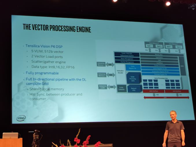 Hot Chips 31 Live Blogs: Intel 10nm Spring Hill NNP-I Inference Chip 5