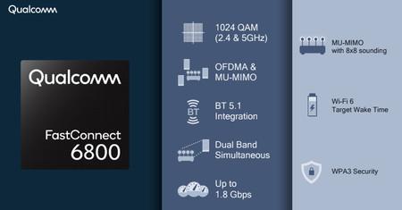 فاست كونيكت 6800