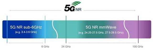 أخيرا ، تم إطلاق 5G OnePlus 7 Pro في الولايات المتحدة على Sprint 2