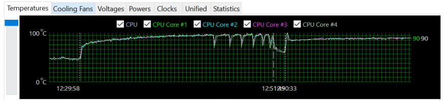 Teclast X4: مراجعة كمبيوتر لوحي قوي على بحيرة الجوزاء مع لوحة مفاتيح إضافية وذاكرة وصول عشوائي بسعة 8 جيجابايت و SSD 94