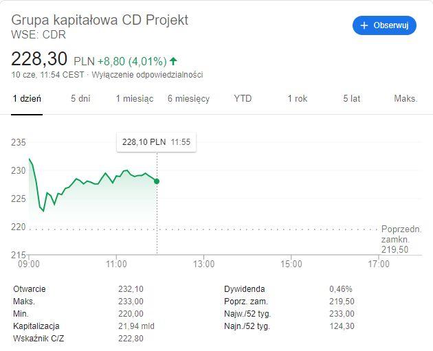مؤتمر نزع السلاح Projekt أصبح البولنديين ثمانية أكبر شركة بعد E3 - صورة رقم 2