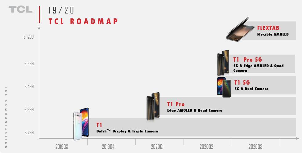 أول هاتف ذكي يحمل علامة TCL يظهر لأول مرة في IFA 2019 2