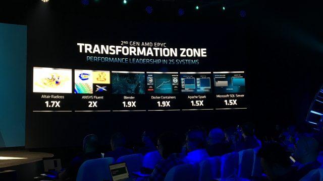 Epic Win: تترك وحدات المعالجة المركزية (Epyc) التي تعمل بتقنية (AMD) من شركة AMD والتي يبلغ طولها 64 نواة ، زيون يكذب في الأوساخ 2