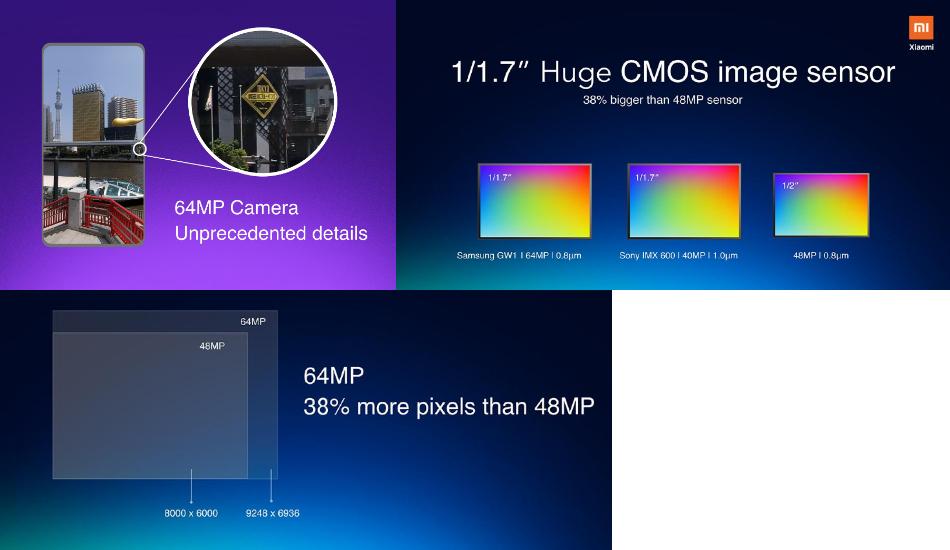 XIAOMI لاول مرة 64MP تكنولوجيا كاميرا الهاتف الذكي