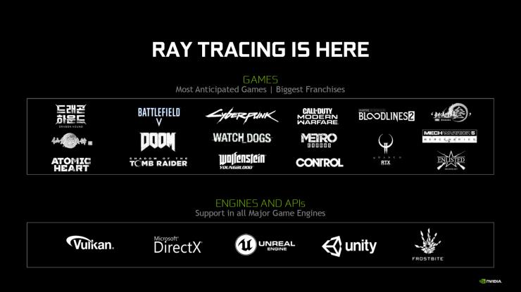 الألعاب ومحركات الرسومات مع RayTracing 740x416 1
