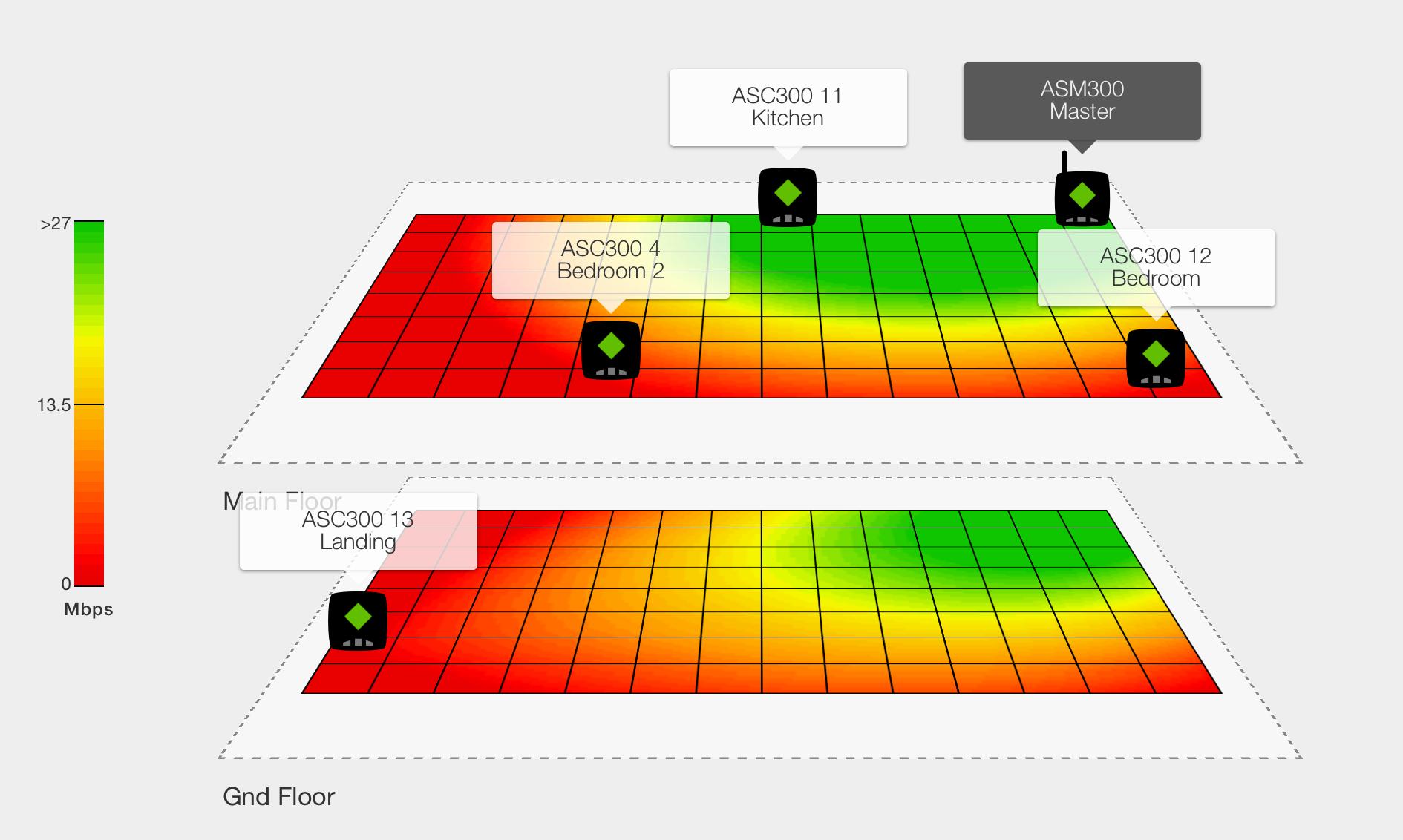 سيقوم مهندسو Sky بتحديد خريطة منزلك للعثور على نقاط ضعف WiFi