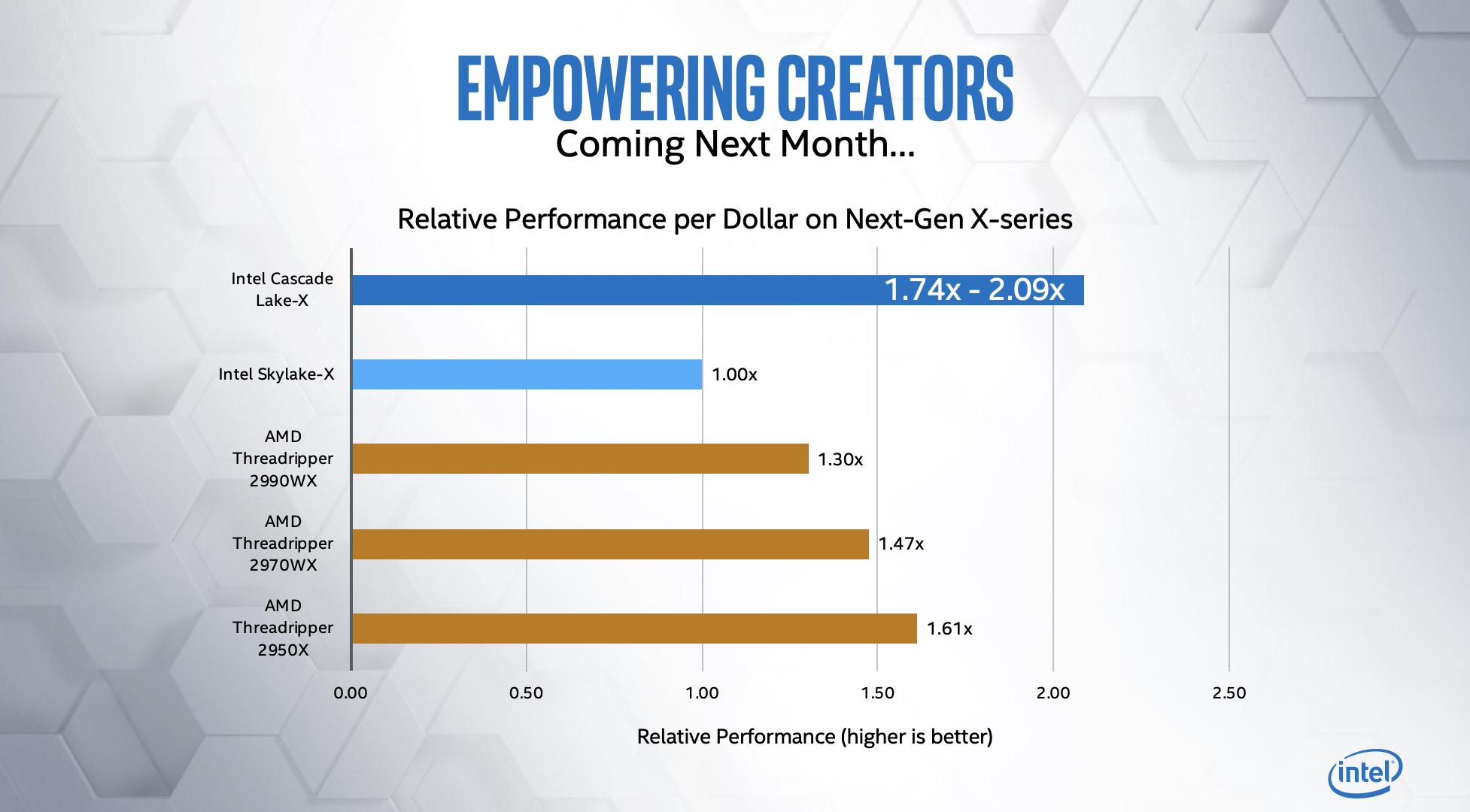 تعد شركة Intel بإجراء تغييرات جذرية في معالجات X-series و HEDT القادمة 1