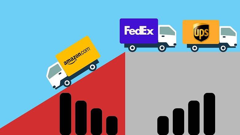 Amazon  المربعات حتى FedEx و UPS