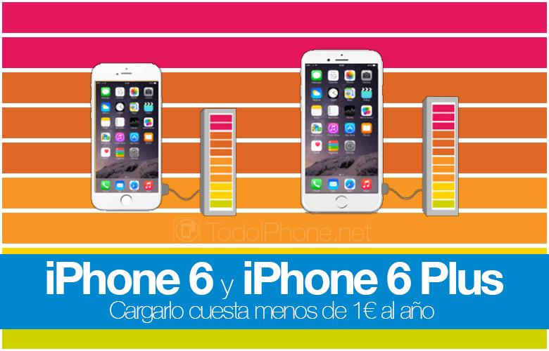 يكلف شحن iPhone 6 و iPhone 6 Plus أقل من 1 يورو في السنة 1