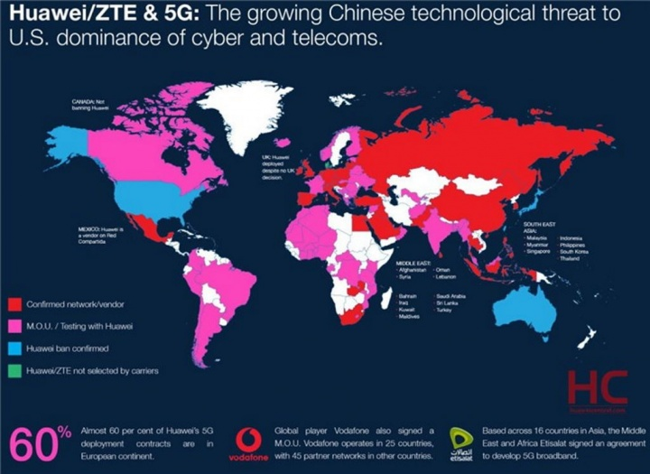 حلول Huawei 5G Europe USA