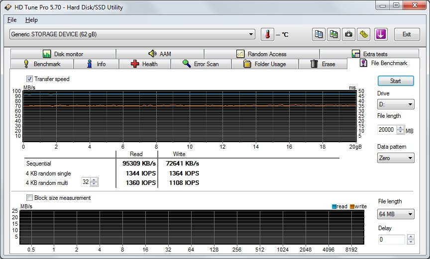 بطاقة ذاكرة Kingston Canvas Go microSDXC microSDXC بسعة 64 جيجا بايت (U3 / V30) 19