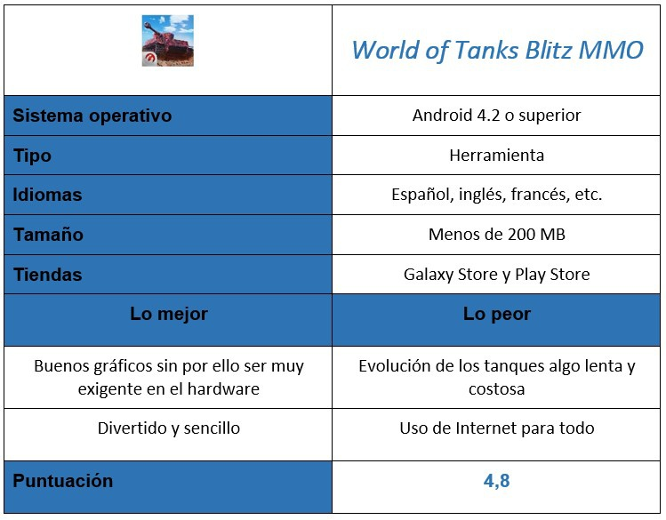 الجدول لعبة EDL عالم الدبابات الغارة MMO
