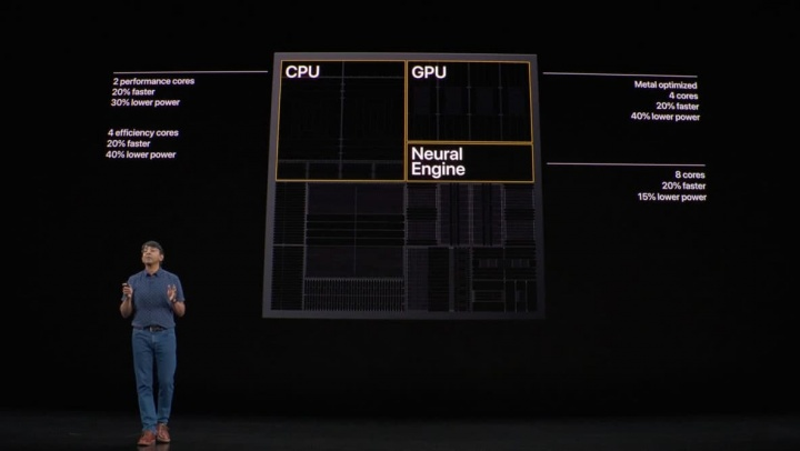 رقاقة U1 الجديدة من Apple لم يتحدث أحد عن هذا الحدث 1
