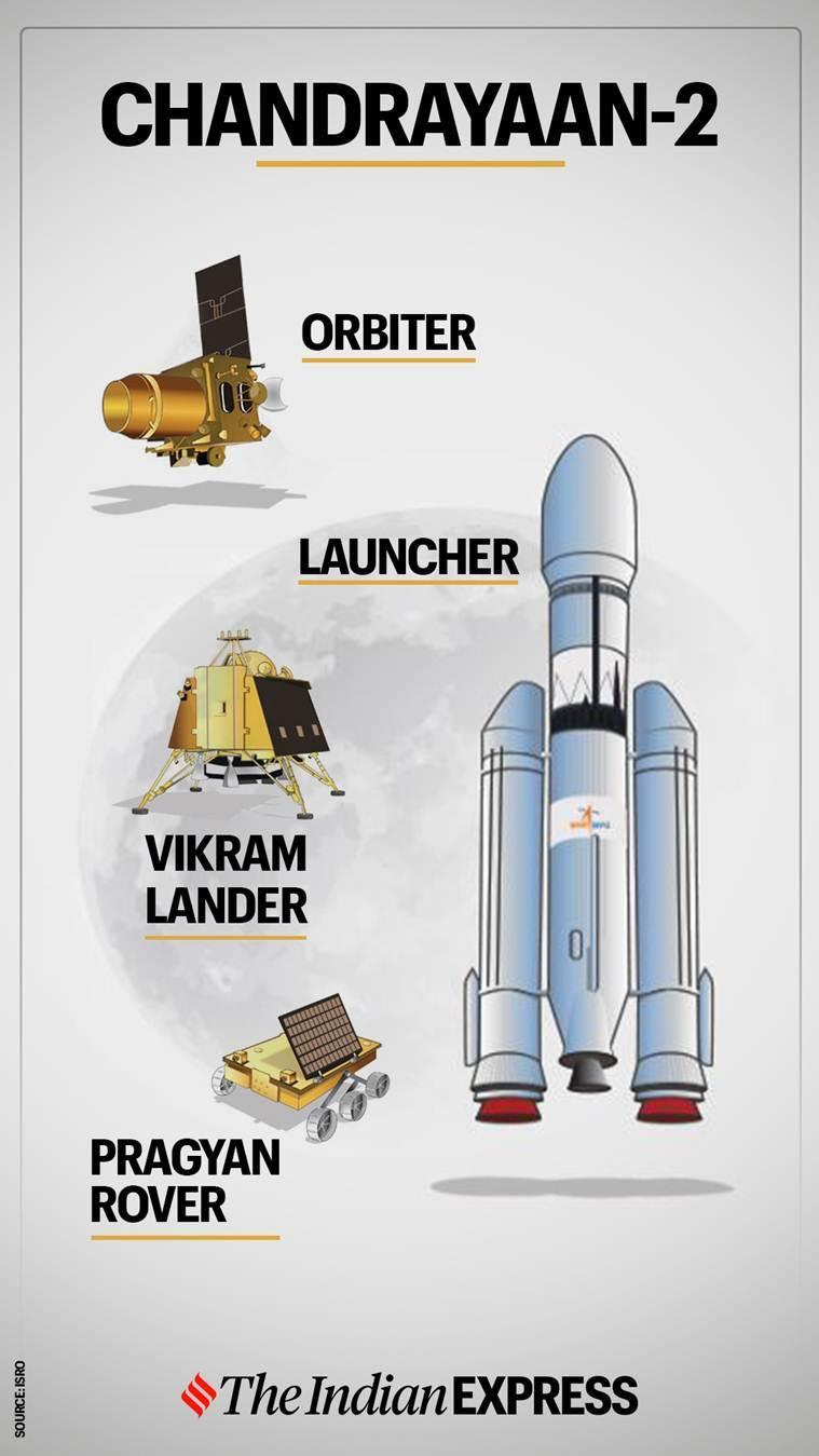 فيكرام لاندر ينفذ مناورة ثانية قبل هبوط تشاندرايان -2 سبتمبر 7 القمر 1