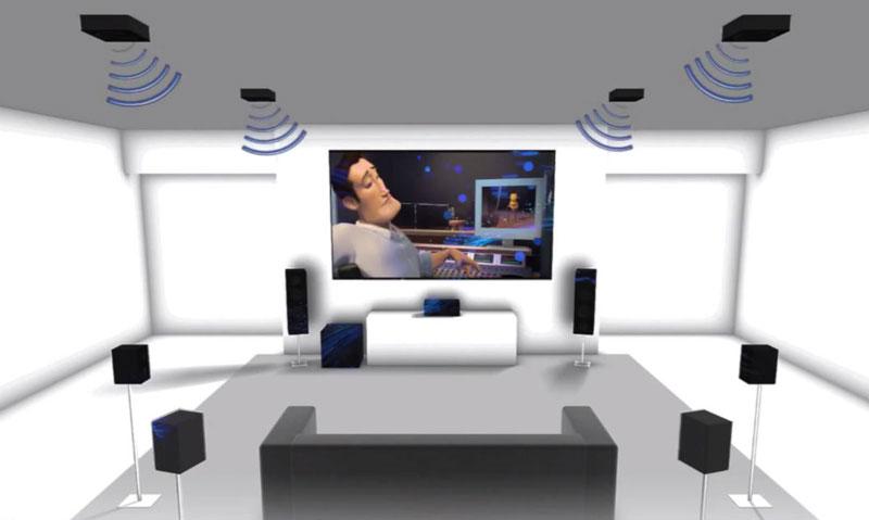 ما هو برنامج Dolby Atmos وكيف يمكنني الحصول عليه على سماعات التلفزيون الخاصة بي