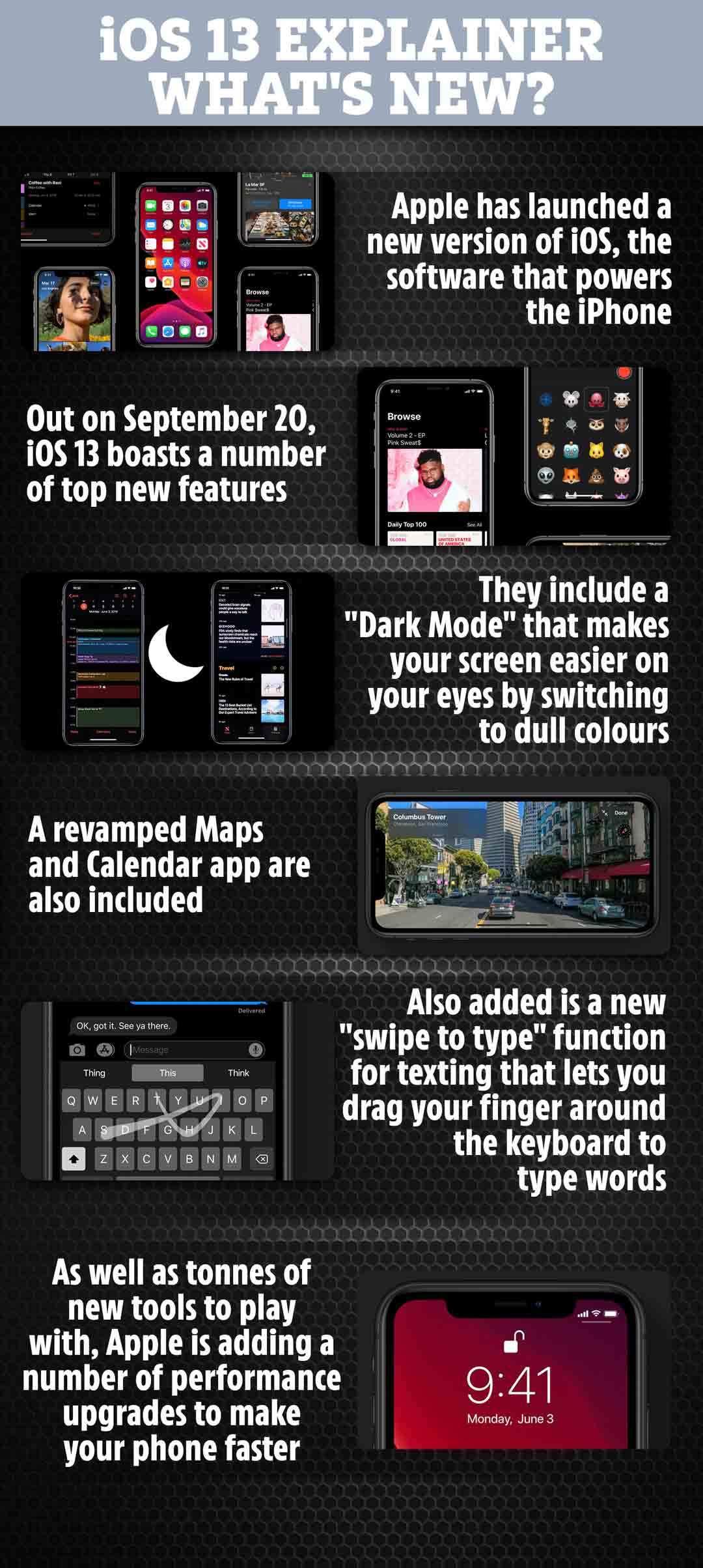 Apple iOS 13 في سبتمبر - من Dark Mode إلى تطبيق الخرائط الجديد ، كل ما تحتاج لمعرفته حول أحدث برامج iPhone 1