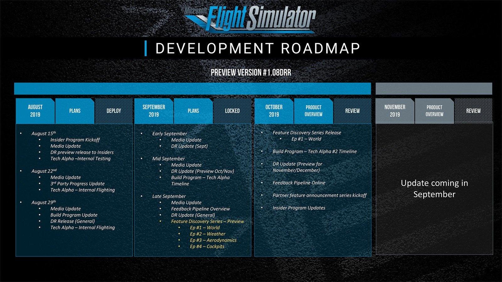 خريطة تطوير برامج محاكاة الطيران من Microsoft
