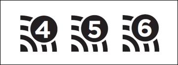 Wi-Fi 6: ما هو مختلف ، ولماذا يهم 1