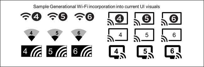 Wi-Fi 6: ما هو مختلف ، ولماذا يهم 5