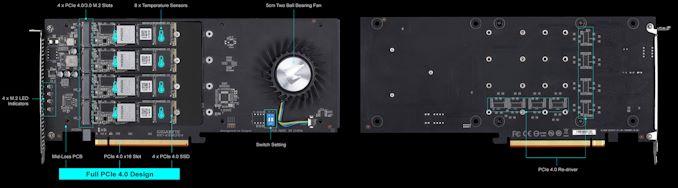 Aorus Gen4 AIC SSD 8 TB من GIGABYTE المطلقة: ما يصل إلى 15 جيجابايت / ثانية 1