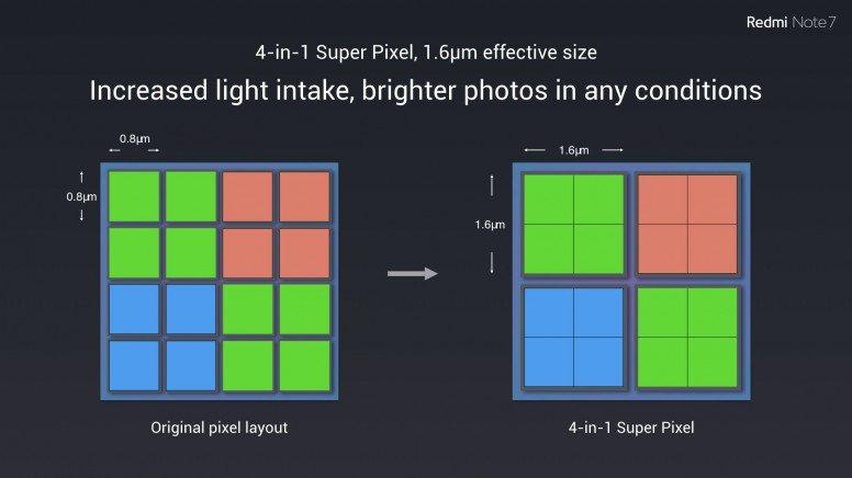 ما هو الهاتف الذكي المزود بكاميرا 48 ميجابكسل التي تلتقط صورًا أفضل 2