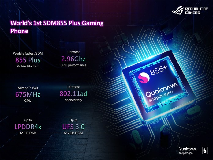 "Asus ROG Phone 2 specs ""width ="" 696 ""height ="" 522 ""srcset ="" https://i2.wp.com/www.smartprix.com/bytes/wp-content/uploads/2019/09/ROG-Phone -2-pre-brief-6.jpg؟ w = 1920 & ssl = 1 1920w ، https://i2.wp.com/www.smartprix.com/bytes/wp-content/uploads/2019/09/ROG-Phone- 2-pre-brief-6.jpg؟ resize = 300٪ 2C225 & ssl = 1 300w ، https://i2.wp.com/www.smartprix.com/bytes/wp-content/uploads/2019/09/ROG-Phone -2-pre-brief-6.jpg؟ resize = 768٪ 2C576 & ssl = 1 768w ، https://i2.wp.com/www.smartprix.com/bytes/wp-content/uploads/2019/09/ROG- Phone-2-pre-brief-6.jpg؟ resize = 1024٪ 2C768 & ssl = 1 1024w ، https://i2.wp.com/www.smartprix.com/bytes/wp-content/uploads/2019/09/ROG -Phone-2-pre-brief-6.jpg؟ resize = 80٪ 2C60 & ssl = 1 80w ، https://i2.wp.com/www.smartprix.com/bytes/wp-content/uploads/2019/09/ ROG-Phone-2-pre-brief-6.jpg؟ resize = 265٪ 2C198 & ssl = 1 265w ، https://i2.wp.com/www.smartprix.com/bytes/wp-content/uploads/2019/09 /ROG-Phone-2-pre-brief-6.jpg؟resize=696٪2C522&ssl=1 696w ، https://i2.wp.com/www.smartprix.com/bytes/wp-content/uploads/2019/ 09 / RO G-Phone-2-pre-brief-6.jpg؟ resize = 1068٪ 2C801 & ssl = 1 1068w ، https://i2.wp.com/www.smartprix.com/bytes/wp-content/uploads/2019/09 /ROG-Phone-2-pre-brief-6.jpg؟resize=560٪2C420&ssl=1 560w ، https://i2.wp.com/www.smartprix.com/bytes/wp-content/uploads/2019/ 09 / ROG-Phone-2-pre-brief-6.jpg؟ w = 1392 & ssl = 1 1392w ""sizes ="" (أقصى عرض: 696 بكسل) 100vw ، 696 بكسل ""data-recalc-dims ="" 1"