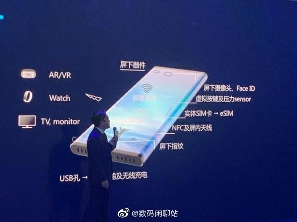 - ▷ تؤكد Xiaomi الكاميرا بدقة 100 ميجابكسل من Mi MIX Alpha »- 3