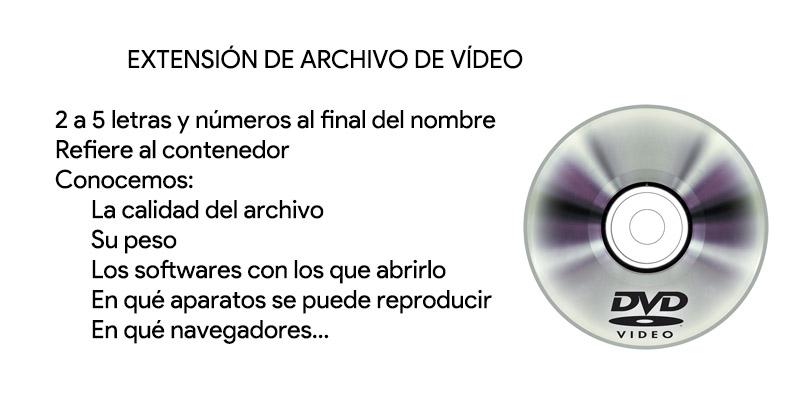 تنسيقات ملفات الفيديو