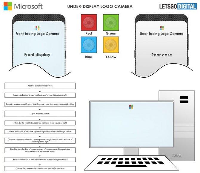 براءة اختراع Microsoft تكشف عن الكاميرا أسفل العرض في شكل الشعار 3