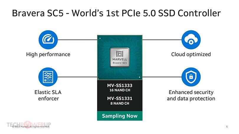 أعلنت شركة Marvell عن وحدة تحكم PCIe 5.0 SSD أسرع بـ 30 مرة من محركات أقراص SATA SSD 2