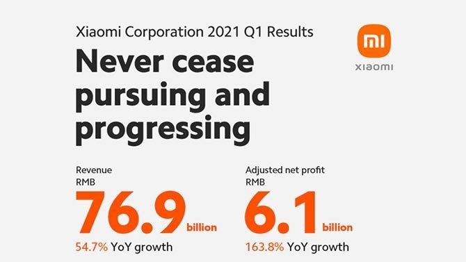 حققت Xiaomi إيرادات قياسية في الربع الأول من عام 2021 2